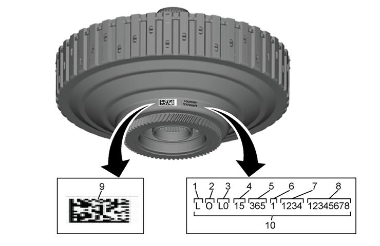 PUN de MCVM de transmisión de embrague dual