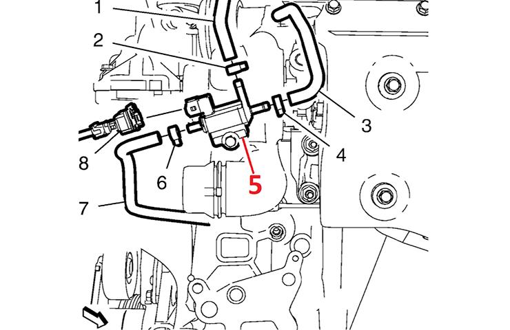 Congelación de válvula solenoide del regulador de compuerta de desperdicio del turbocargador